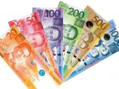 Bad-Money-Habits