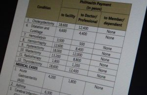 PhilHealth-Cash-Benefits-For-A-Specific-Illness