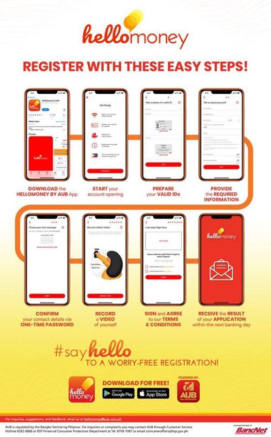 How to Register to AUB's HelloMoney