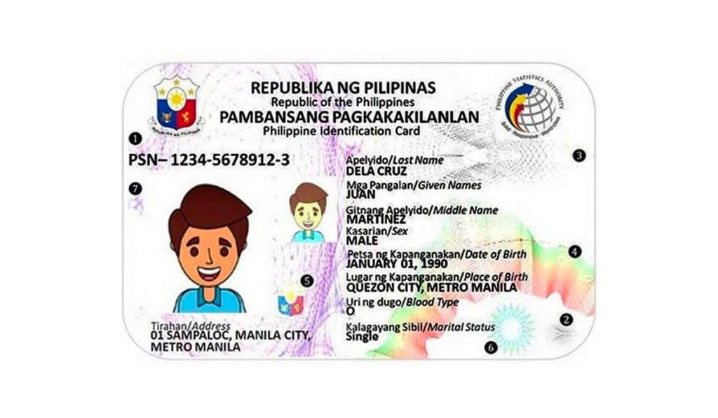 National ID FQs